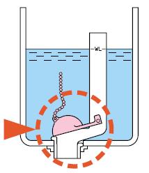 タンク内のフロートバルブの取替えが必要な場合